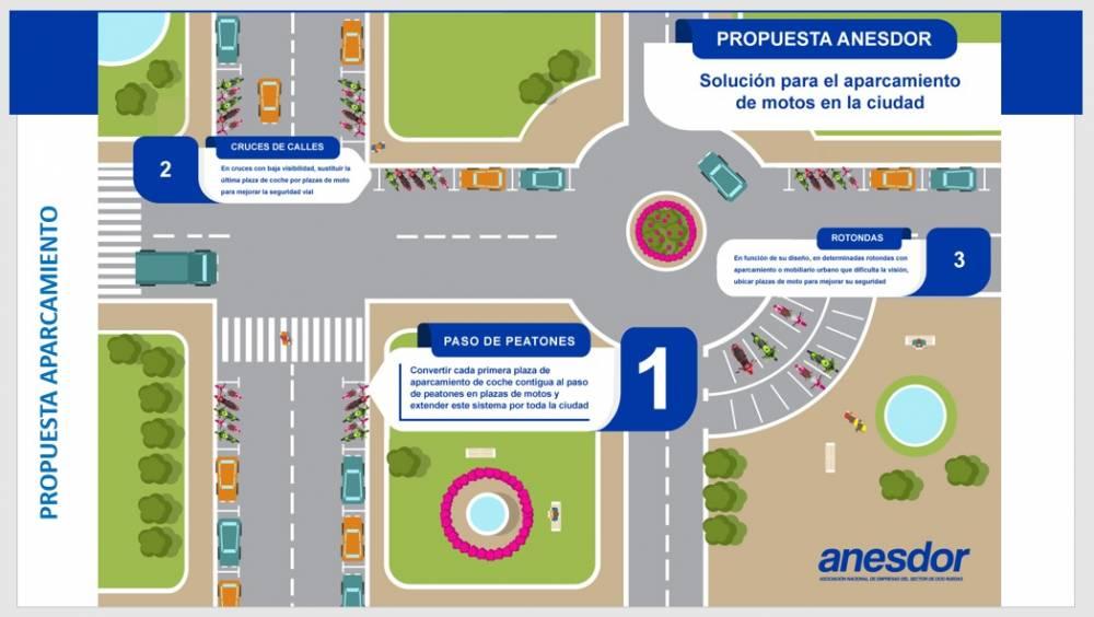 solución-aparcamiento-motos