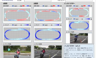Yamaha Riding Feedback System,